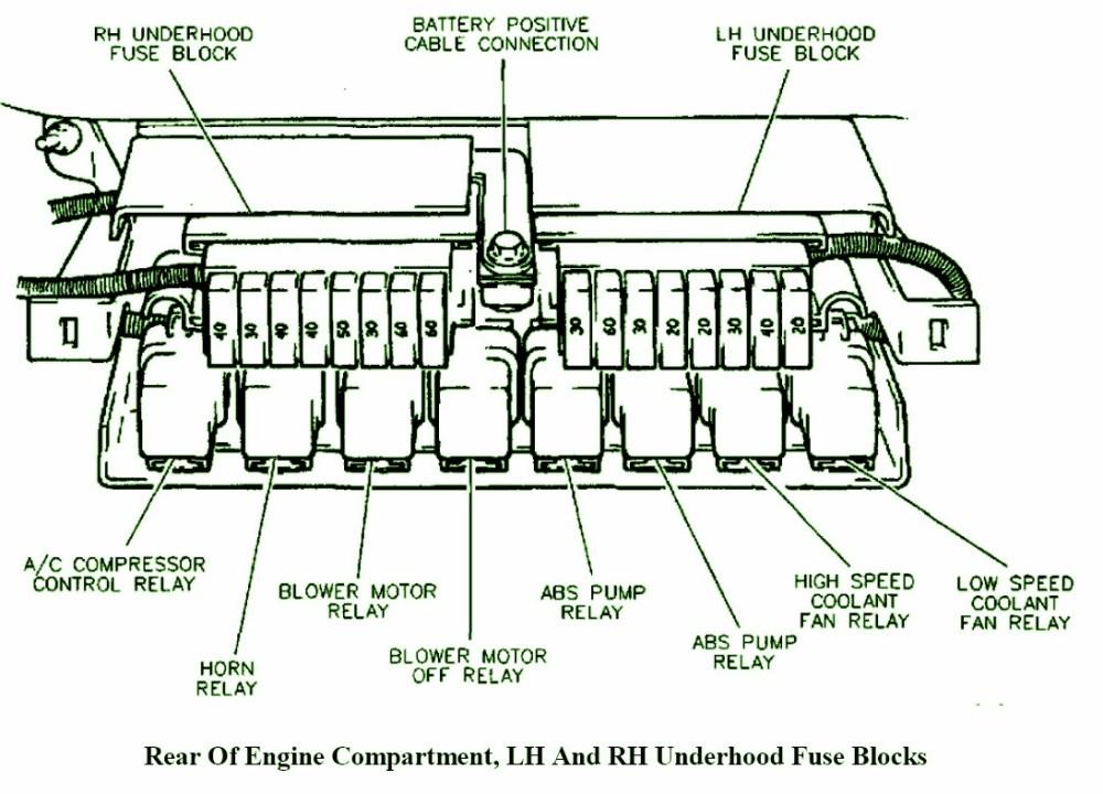medium resolution of 95 buick lesabre fuse box diagram