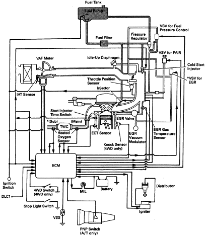 1994 Pontiac 5 7l Diagram Wiring Schematic