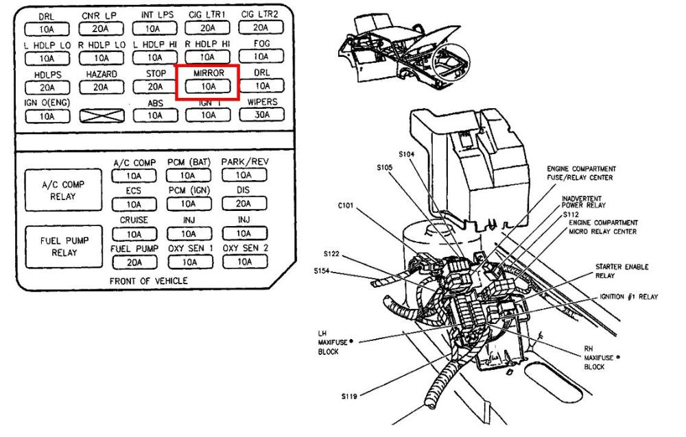 medium resolution of 93 eldorado fuse box wiring diagram for you 1993 cadillac eldorado 93 eldorado fuse box