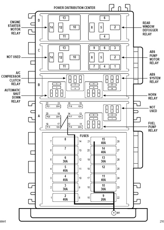 1998 Jeep Wrangler Fuse Box Diagram : 35 Wiring Diagram