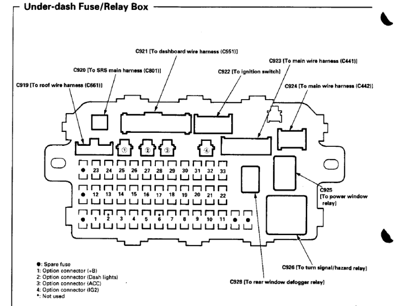 Wiring Diagram PDF: 2002 Honda Civic Dash Fuse Box