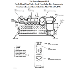 1995 Acura Integra Alarm Wiring Diagram John Deere 410 Alternator Fuse Great Installation Of 98 Diagrams Rh 40 Treatchildtrauma De Legend Box