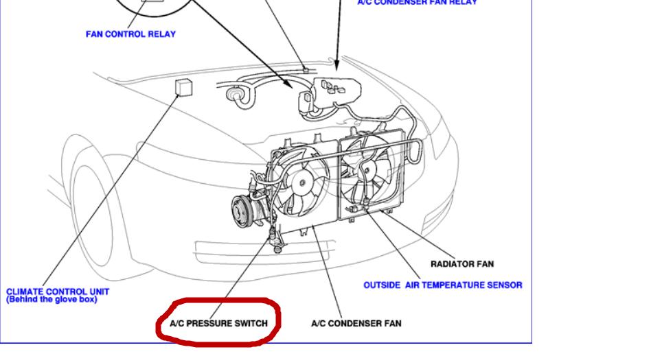 2003 acura tl fuse box diagram