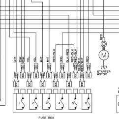 Suzuki Eiger 400 4x4 Wiring Diagram Trs 2006 Arctic Cat Carburetor Adjustment The Best 2018 2005 Parts Imageresizertool Atv Diagrams