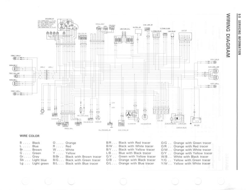 basic headlight wiring diagram uaggJzT?resize\\\\\\\=665%2C514 2002 gsx 750 wiring diagram wiring diagram simonand 2002 gsxr 750 wiring diagram at eliteediting.co