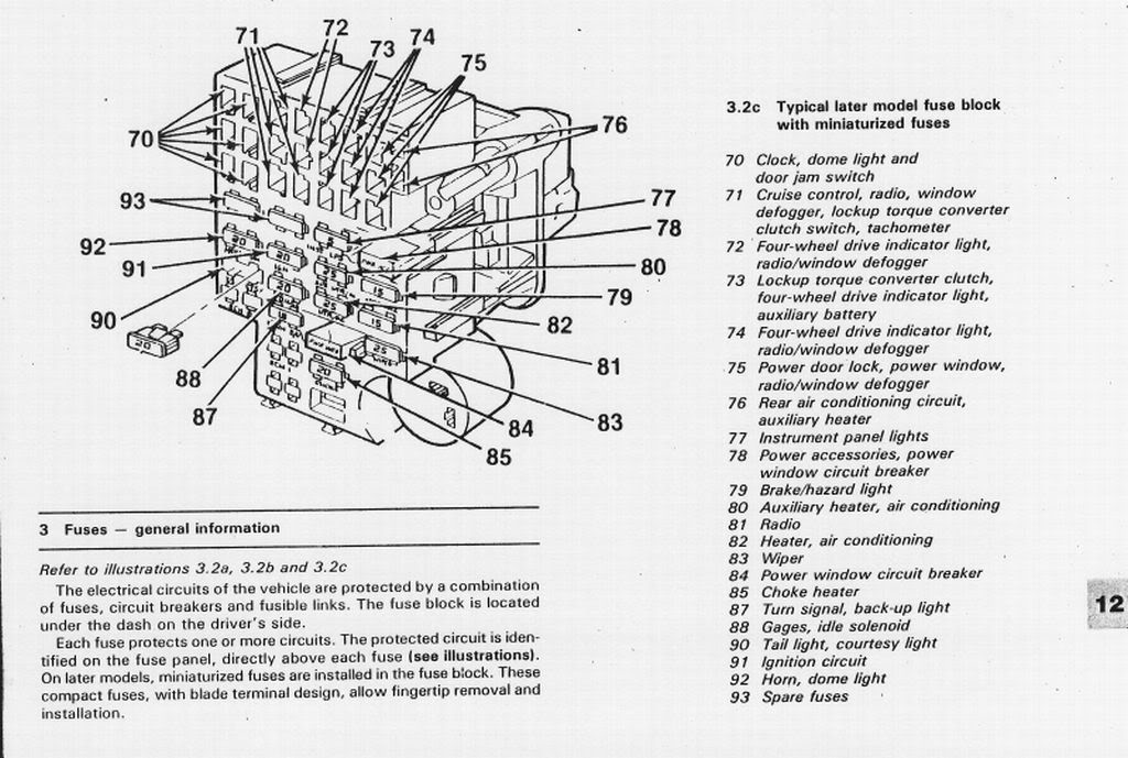 1988 Chevy Silverado Fuse Box Diagram 1991 Chevy Silverado