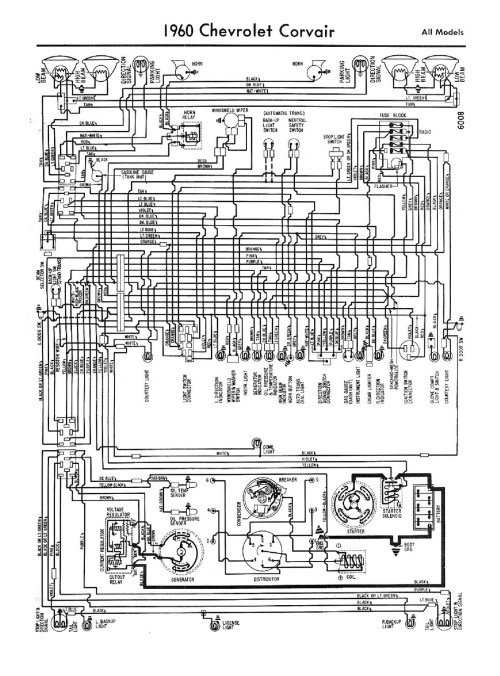 small resolution of chevy truck wiring diagram