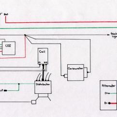 Yamaha Rd 350 Wiring Diagram Diagrams Hyundai Sonata Stereo Linhai Harness Blog Data Schema