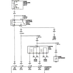 2007 Chrysler Sebring Wiring Diagram Honeywell Non Programmable Thermostat For 1999 12 10 Kenmo Lp De Fuse Box 1998 Coupe Online Rh 15 1 Lightandzaun Touring Sedan Alarm