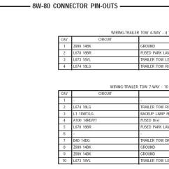 2006 Jeep Liberty Trailer Wiring Diagram 2004 Bmw X5 2001 Dodge Ram 1500 – Ireleast Readingrat.net