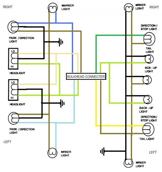 2005 Gmc Sierra Headlight Wiring Diagram Wiring Diagram