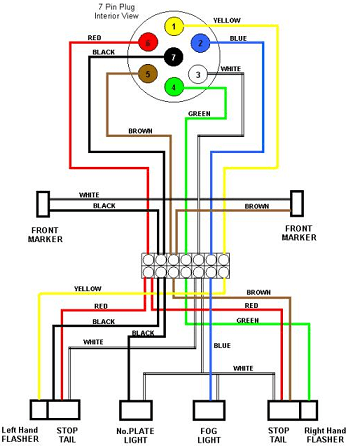 dodge ram trailer wiring diagram jAwqWRf?resize\\\=350%2C447\\\&ssl\\\=1 2001 dodge ram wire harness 2001 nissan maxima wire harness, 1998 2001 Dodge Intrepid Neutral Safety Switch at soozxer.org