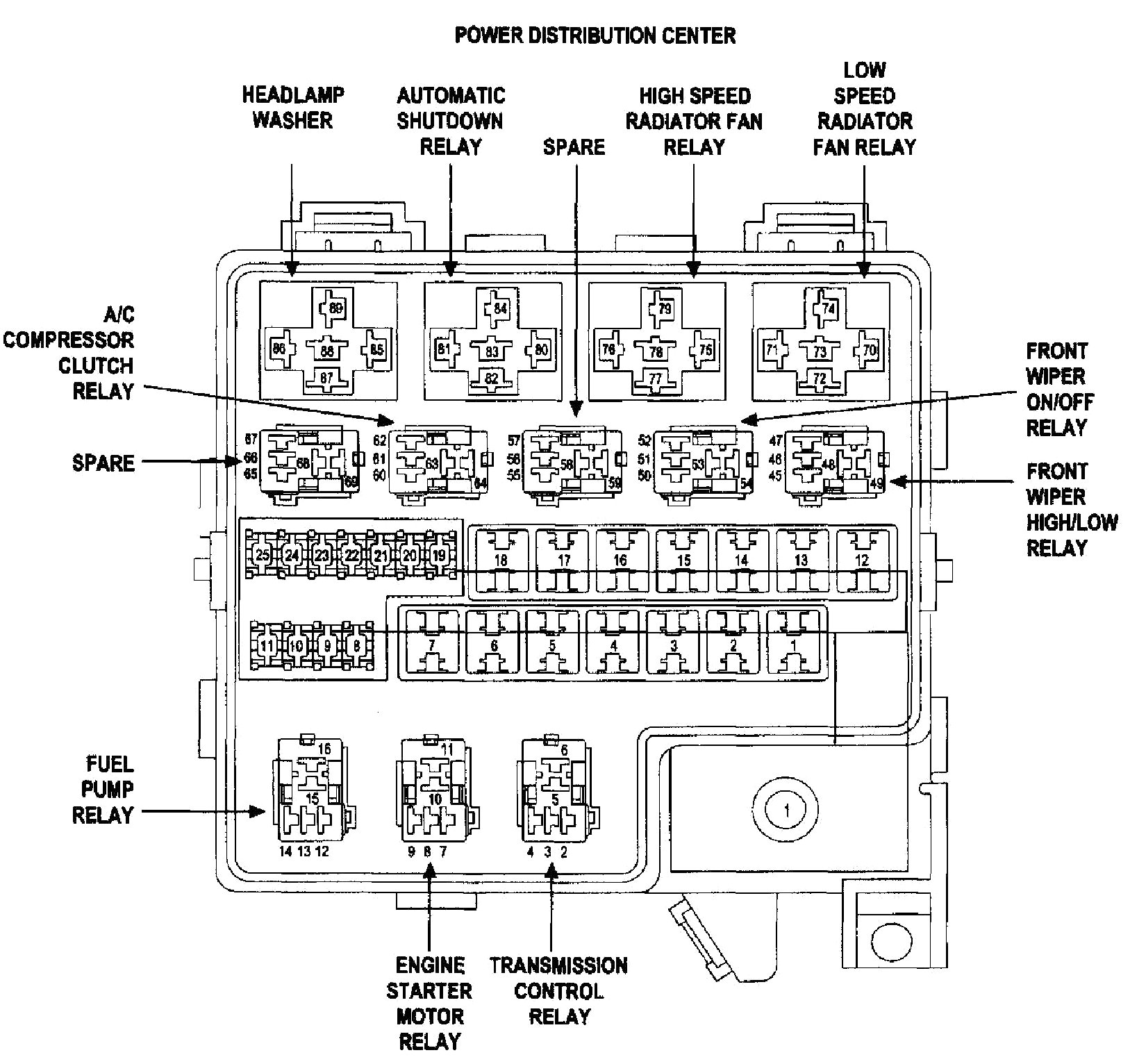 Dodge Avenger Fuse Box Diagram