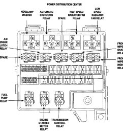 2000 dodge stratus fuse diagram wiring diagram detailed 2000 dodge stratus fuel pump wiring diagram 2000 dodge stratus fuse diagram [ 1650 x 1532 Pixel ]