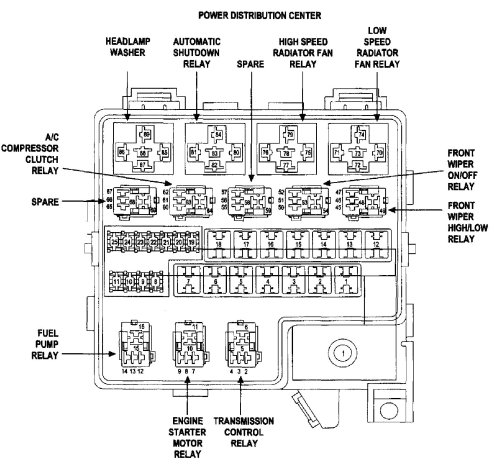 small resolution of 2000 dodge stratus fuse diagram wiring diagram detailed 2000 dodge stratus fuel pump wiring diagram 2000 dodge stratus fuse diagram