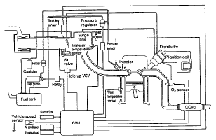 Fuel Pump Wiring Diagram 2003 Chevy Truck