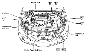 2002 Toyota Tundra Engine Diagram