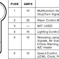 Ford Fiesta Mk6 Audio Wiring Diagram 1997 Pontiac Sunfire Radio 2008 Crown Victoria Fuse Online Box Image Details 2006 Panel