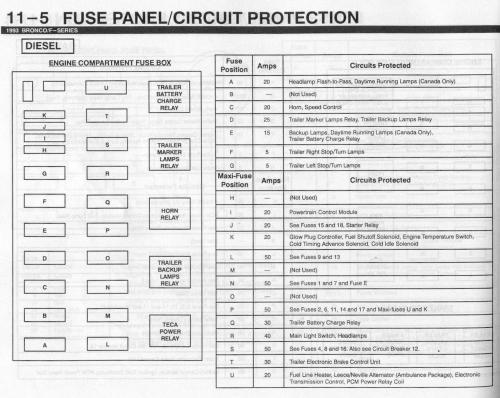 small resolution of 1993 f 150 fuse box diagram wiring diagram origin 1993 camaro fuse box 1993 f150 fuse box