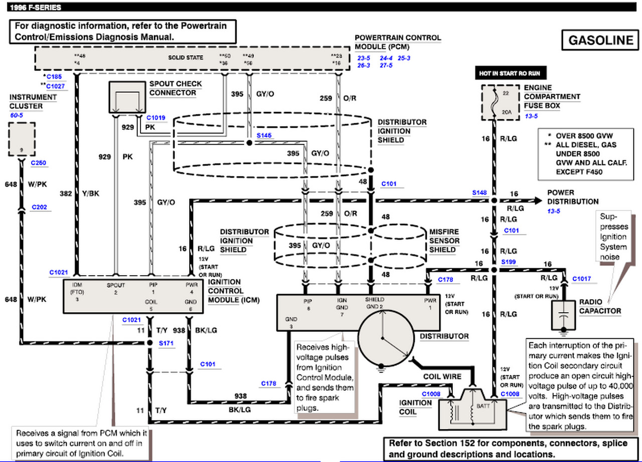 Ford F 250 Steering Column Wiring Diagram