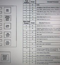 2000 ford f350 diesel fuse box diagram image details rh motogurumag com 06 f350 fuse panel [ 1200 x 869 Pixel ]