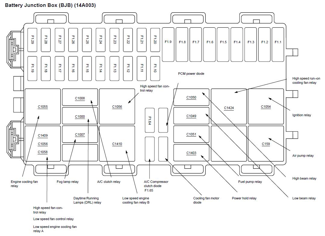 ford focus mk1 rear light wiring diagram 1996 toyota land cruiser electrical ewd 2003 fuse box data today