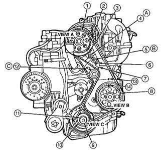 99 Ford Ranger 25 Timing Marks