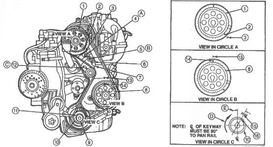 Ford Ranger Engine Timing