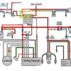 Wiring Diagram For Chevy Truck Tail Lights 2009 Pontiac G6 Stereo Light All Data 1995 Oreo Starting Motor Basic