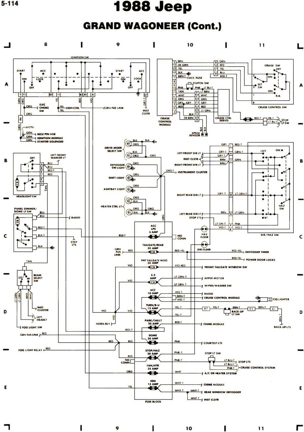 medium resolution of model 335 peterbilt fuse box diagram schematic diagram2007 freightliner columbia fuse panel diagram wiring diagram data