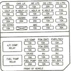 1997 Honda Fuse Box Diagram 95 Civic Headlight Wiring 1998 99 Crv Ca Davidforlife De U202299 We Rh
