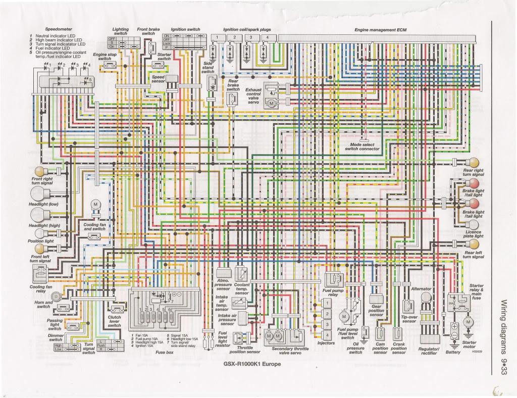 1999 suzuki gsxr 750 wiring diagram water cycle with questions somurich