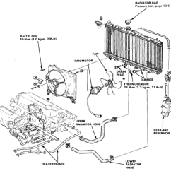 2000 Ford Explorer Radiator Diagram Pioneer Avic Z110bt Wiring 2005 Taurus Cooling System Library Simple Schemaford