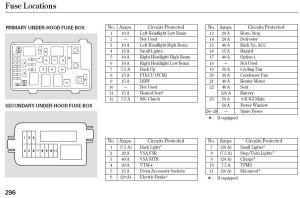 2008 Jeep Fuse Box 2008 Free Printable Wiring Diagrams