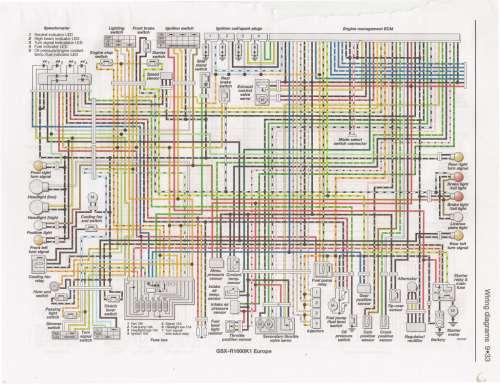 small resolution of 2002 gsxr 1000 wiring diagram wiring diagram recentsuzuki gsx r 600 wiring schematic wiring diagram 2004