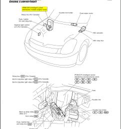 infiniti g35 fuse box diagram [ 963 x 1258 Pixel ]