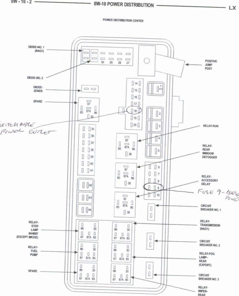 medium resolution of jaguar s type fuse box diagram