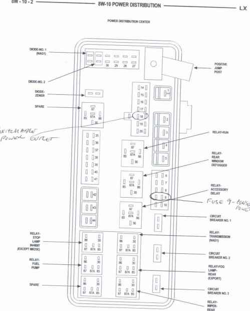 small resolution of jaguar s type fuse box diagram