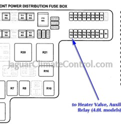 1996 jaguar x type fuse box wiring diagrams cloud 1996 jaguar x type fuse box [ 1280 x 681 Pixel ]
