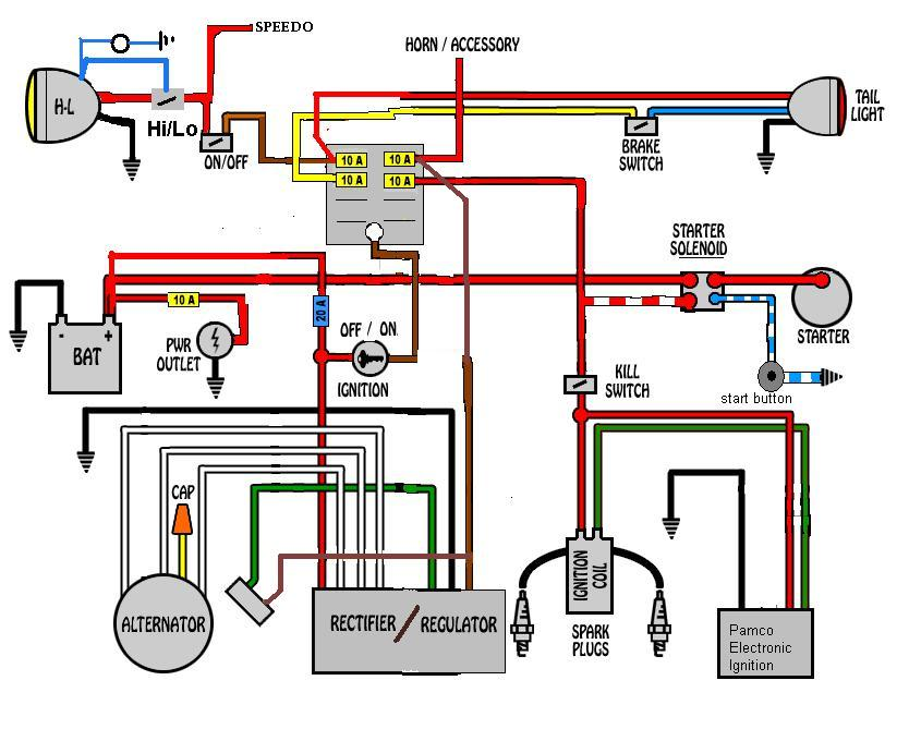 jeep cj7 tail light wiring diagram QCHuXWu?resized665%2C5336ssld1 yamaha moto 4 80 wiring diagram efcaviation com yamaha banshee wiring harness routing at mifinder.co