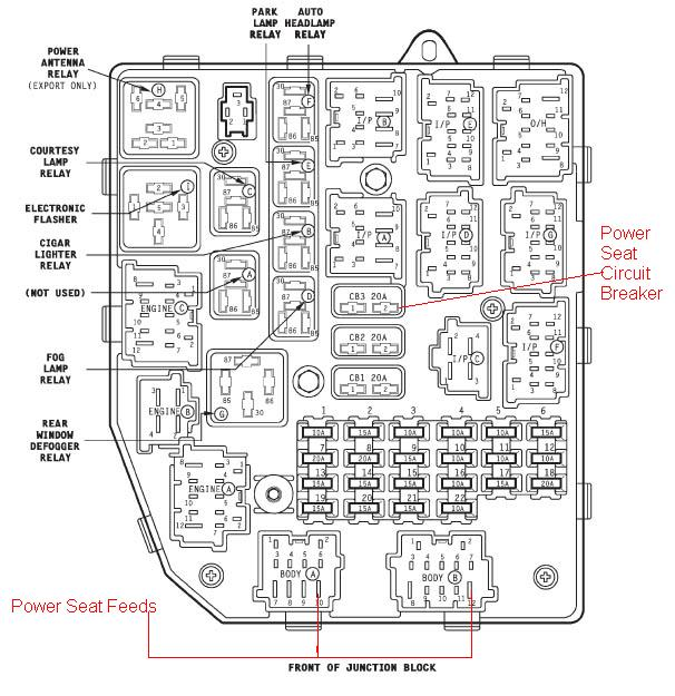 1995 Grand Cherokee Fuse Box Diagram : 36 Wiring Diagram
