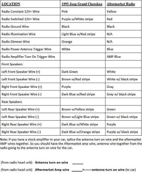 97 Jeep Cherokee Radio Wiring Diagram 97 Jeep Cherokee Radio – Honda Civic Radio Wiring Diagram