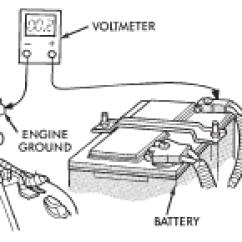 1996 Jeep Grand Cherokee Trailer Wiring Diagram Cctv Dvr Starter Great Installation Of Image Details Rh Motogurumag Com 1992