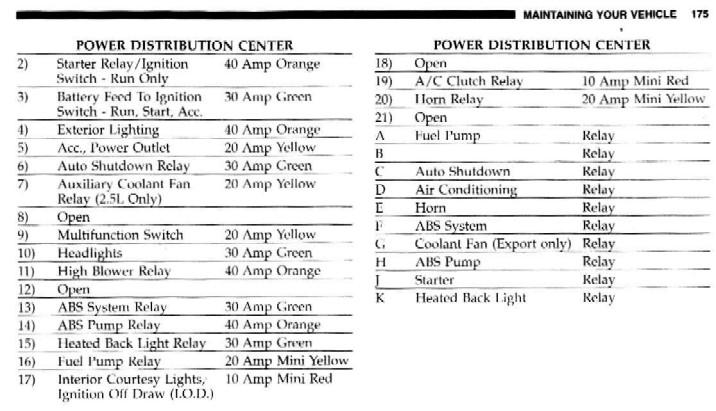 1998 jeep tj radio wiring diagram phase worksheet answers fuse box label yj diagrams online