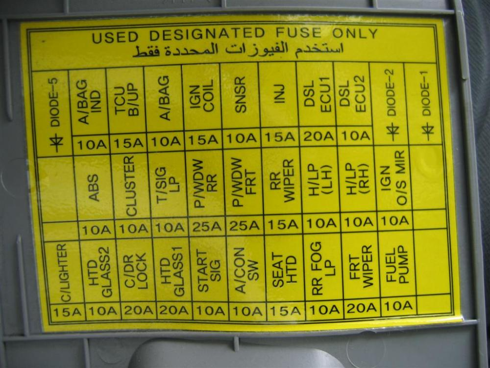 medium resolution of kia spectra fuse box diagram