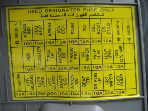small resolution of kia spectra fuse box diagram