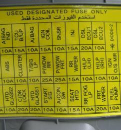 kia sorento fuse box location wiring library ford fuse box kia shuma 2 fuse box [ 1024 x 768 Pixel ]