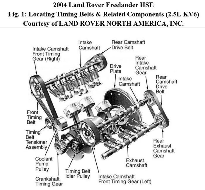 LAND ROVER TIMING BELT COVER LEFT LH FREELANDER V6 0205
