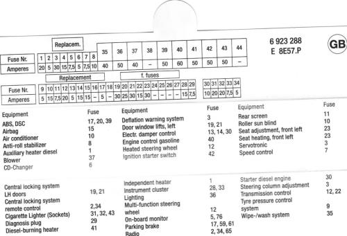 small resolution of 2006 mazda b2300 fuse box diagram