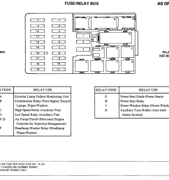 87 mercedes fuse box wiring diagram origin junction box 1997 e300 fuse box [ 1328 x 1104 Pixel ]
